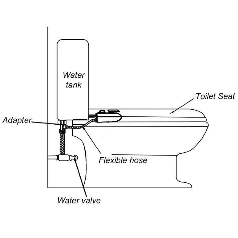 htd-bathroom-toilet-bidet-fresh-water-spray-seat-attachment